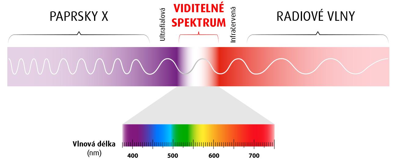 laser-spectrum